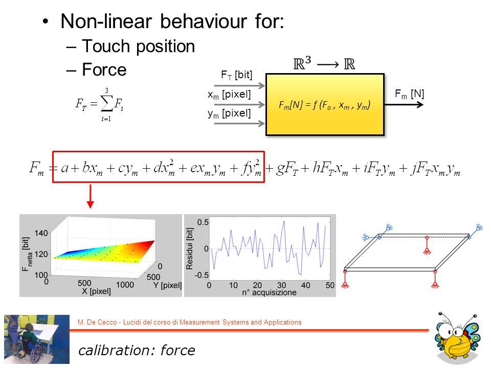 Non-linear behaviour for: