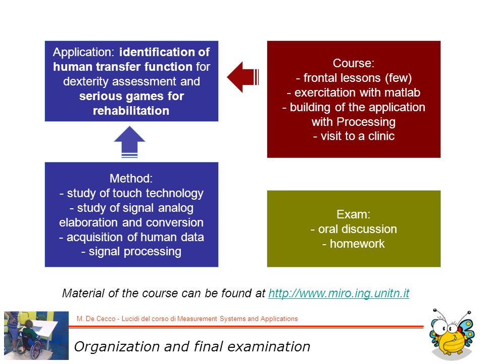 Organization and final examination