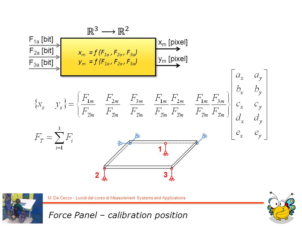 Force Panel – calibration position
