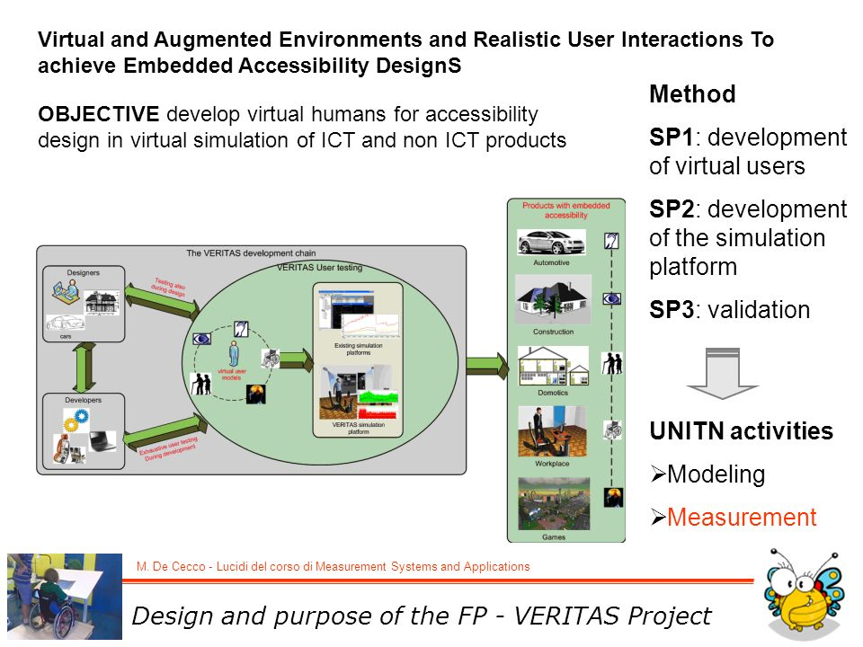 Design and purpose of the FP - VERITAS Project