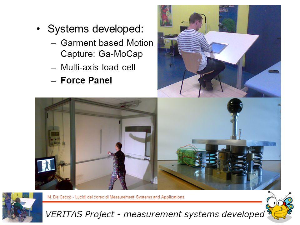Systems developed: Garment based Motion Capture: Ga-MoCap