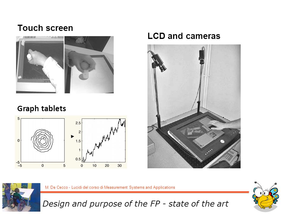 Stato dell'arte Touch screen LCD and cameras Graph tablets