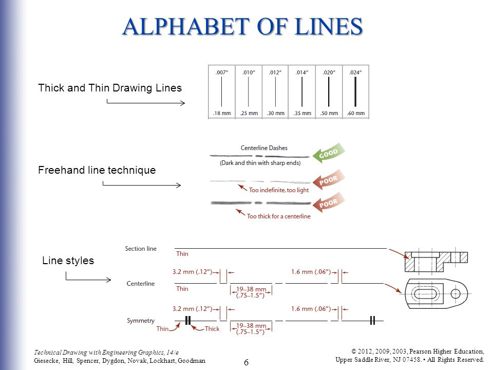 Drawing Lines Freehand : Layouts and lettering c h a p t e r wo ppt video
