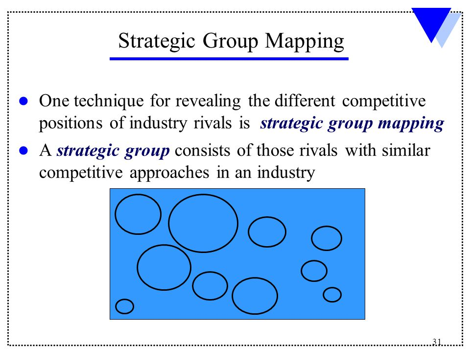 stategic group mapping Hey friends, in this video i have explained strategic group and strategic group mapping i hope you will like this video watch the video till the end and do not.