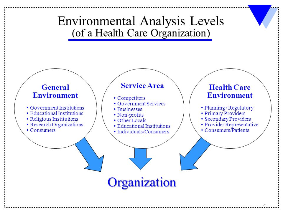 general and health care environment The collaborative on health and the environment's (che's) primary mission is to strengthen the science dialogue on environmental factors impacting human health and to facilitate collaborative, multifactorial, prevention-oriented efforts to address environmental health concerns.