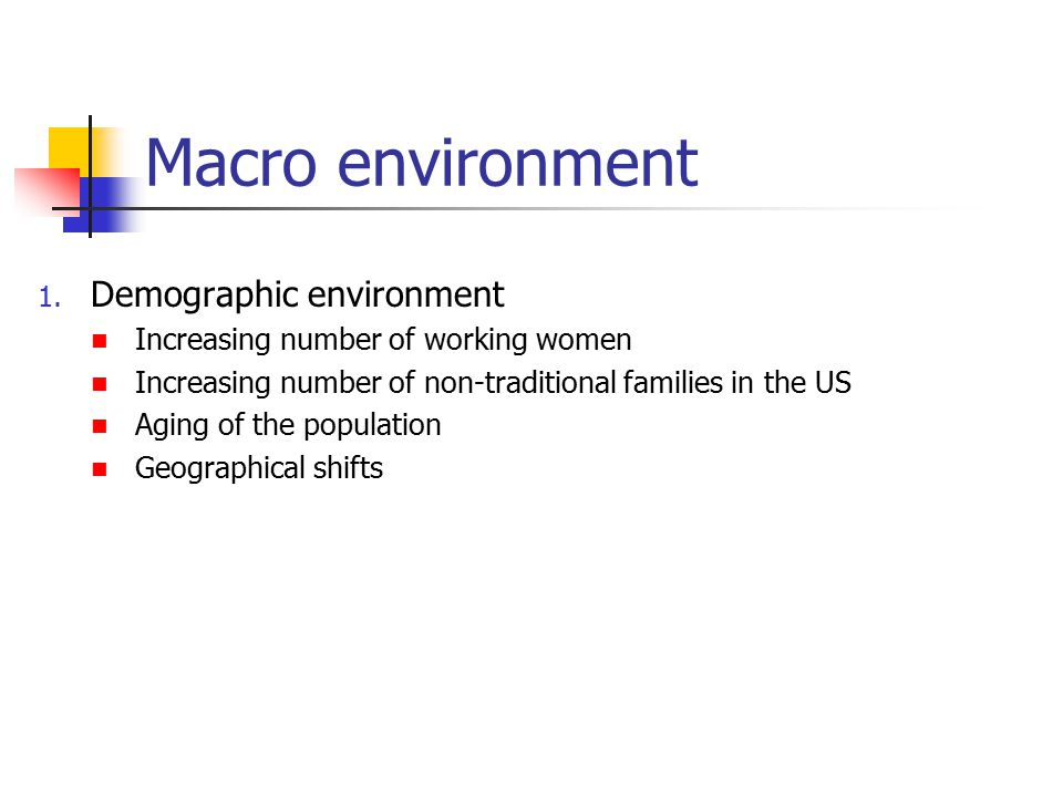 6 types of macro environment Learn how environmental scanning helps create better business strategies and  view  which includes an assessment of six separate environments (political,  economic,  while some companies have succeeded in anticipating movements  in the macro environment and adapted accordingly, others have not   categories.
