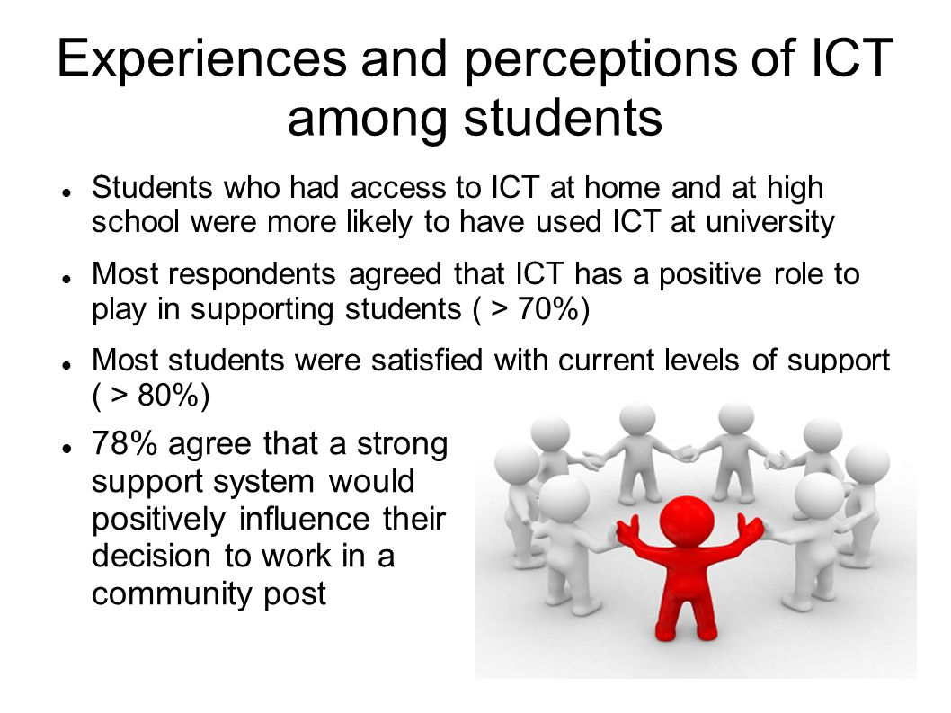 Experiences and perceptions of ICT among students