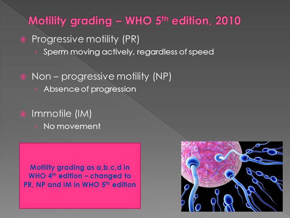 Motility grading – WHO 5th edition, 2010