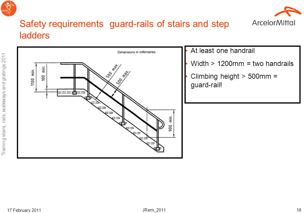 Summary 17 february 2011 training stairs and hand railings for Partes de una escalera
