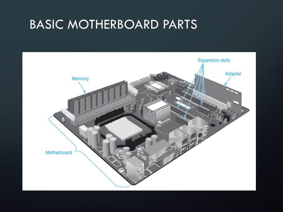 Basic Parts Of A Motherboard: Chapter 1 Introduction To Computer Repair