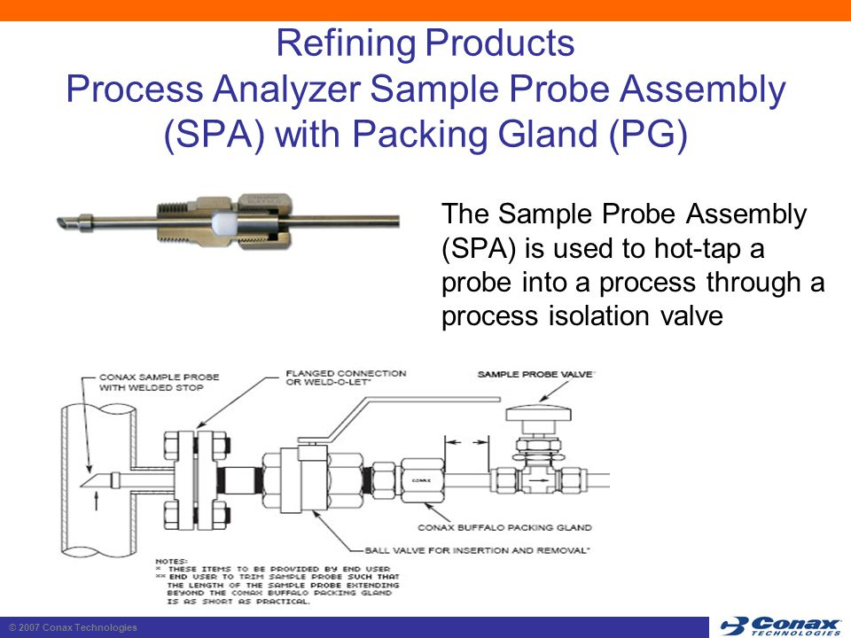 Thermocouple Gland Packing : Temperature sensor and sealing gland applications ppt