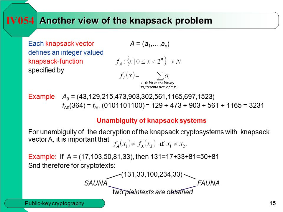 Another view of the knapsack problem