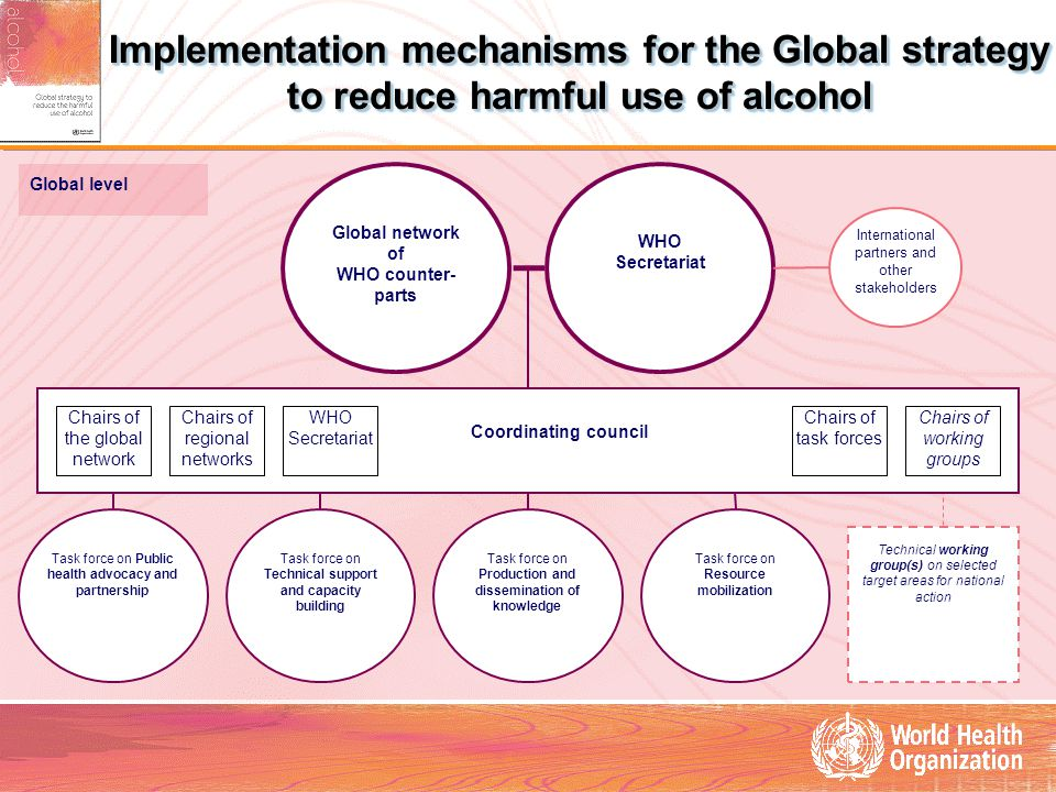 Reducing harmful use of alcohol: from global strategy to ...