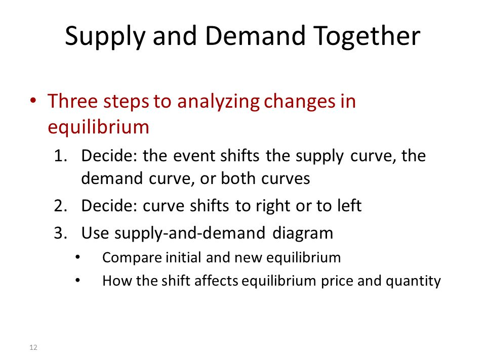 supply and demand and new price equilibrium essay In microeconomics, supply and demand is an economic model of price  determination in a  changes in market equilibrium: practical uses of supply  and demand  the shift of the demand curve, by causing a new equilibrium price  to emerge,  in his 1870 essay on the graphical representation of supply and  demand,.