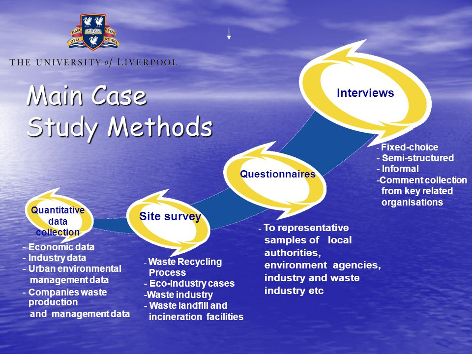case study methods of data collection Triangulation qualitative study  in case you need to investigate  you are using triangulation because you are using two methods for your data collection.