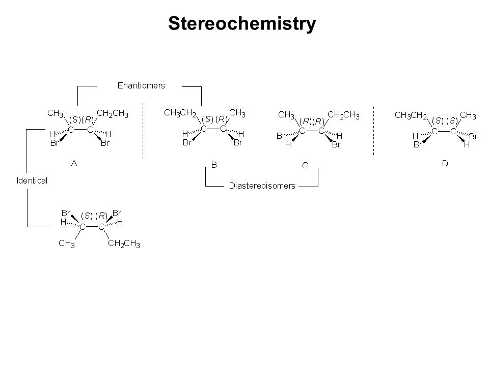 stereochemical relationship between isomers of c6h14