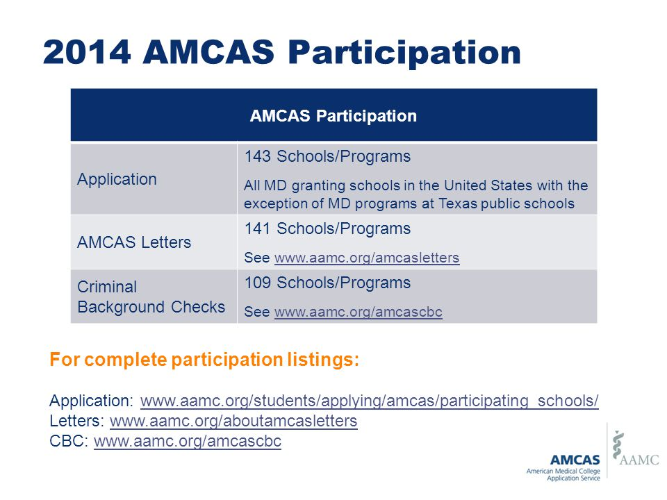 aamc eras letter of recommendation cover sheet