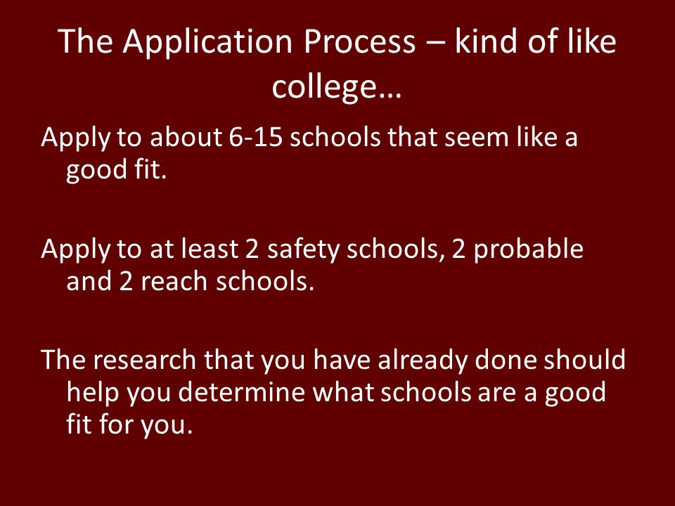 The Application Process – kind of like college…