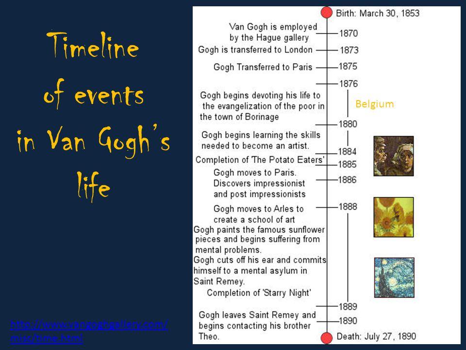 Vincent Van Gogh The Starry Night: Van Gogh painted Starry Night ...