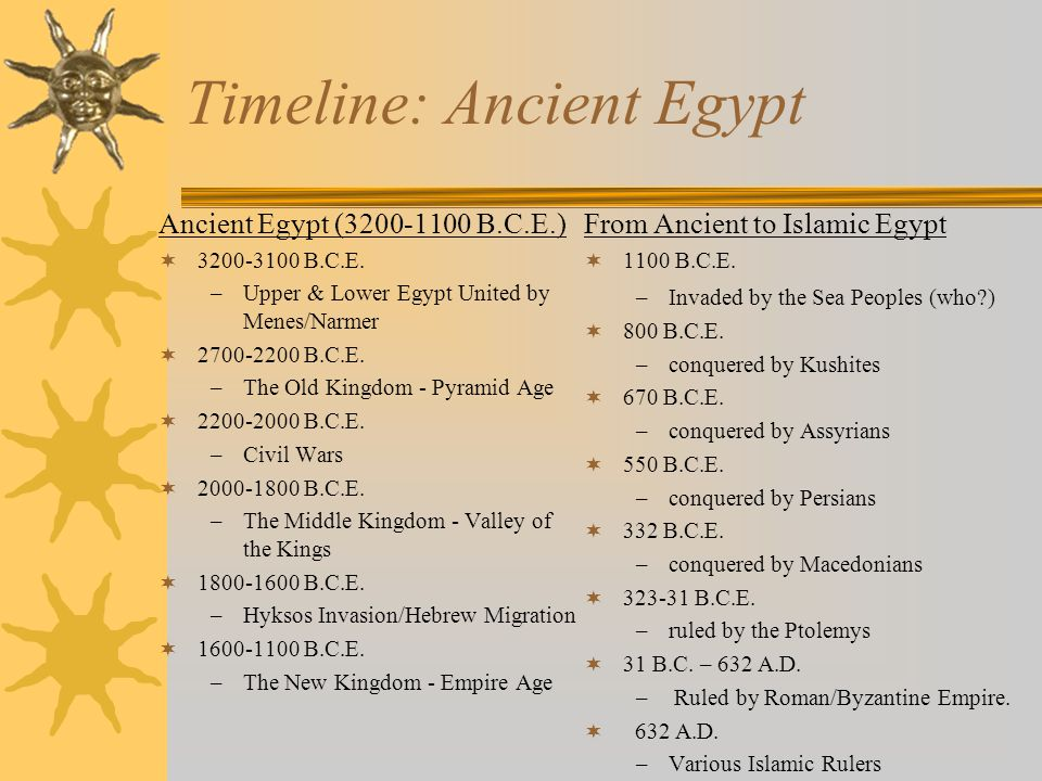 ancient egypt essential questions ppt video online download