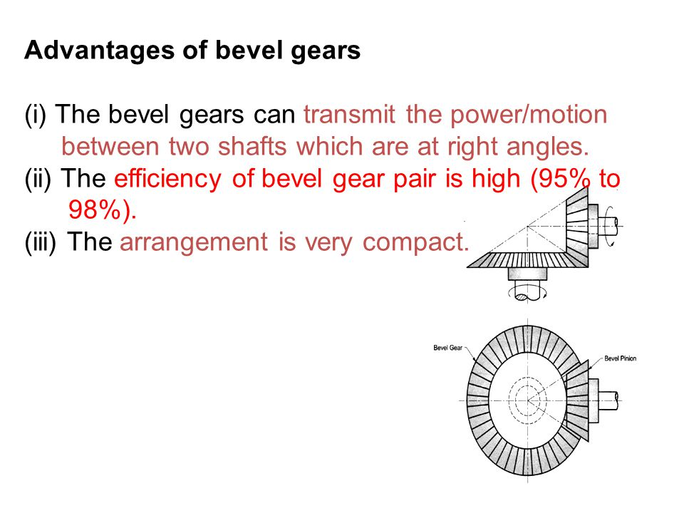 Advantages of bevel gears
