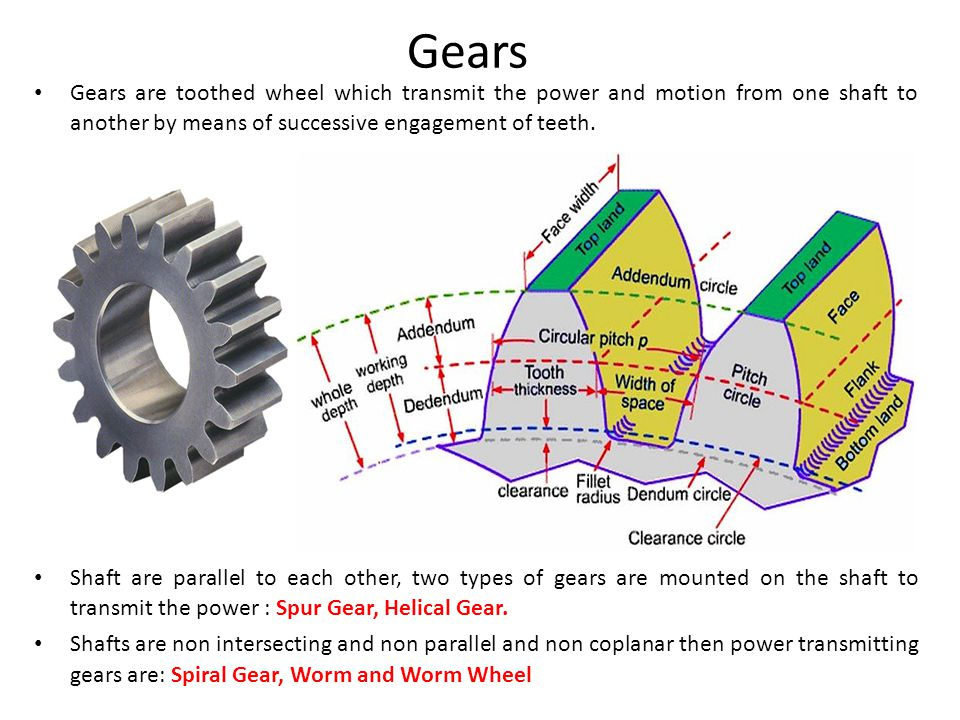 Gears Gears are toothed wheel which transmit the power and motion from one shaft to another by means of successive engagement of teeth.