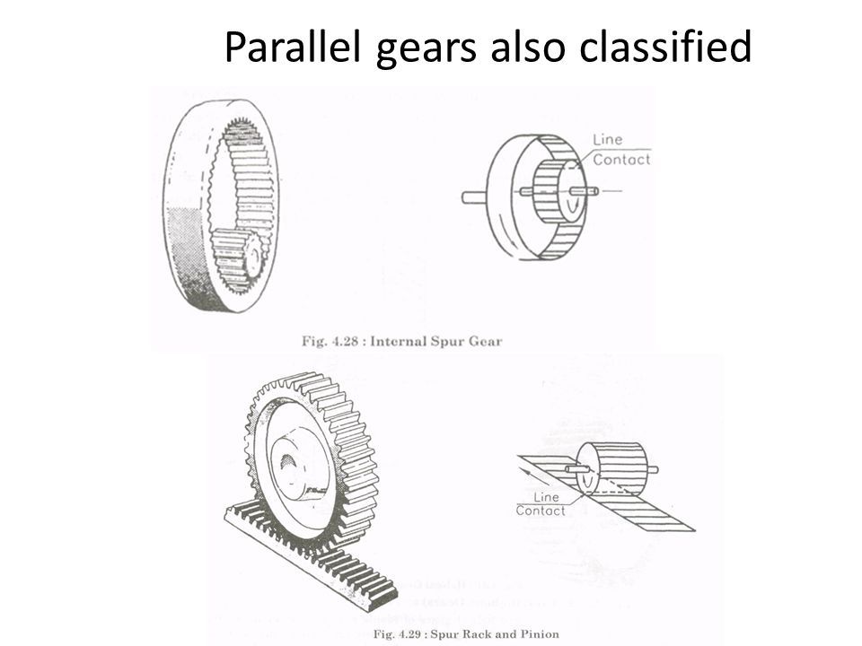 Parallel gears also classified