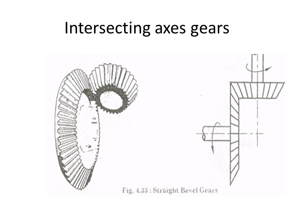 Intersecting axes gears