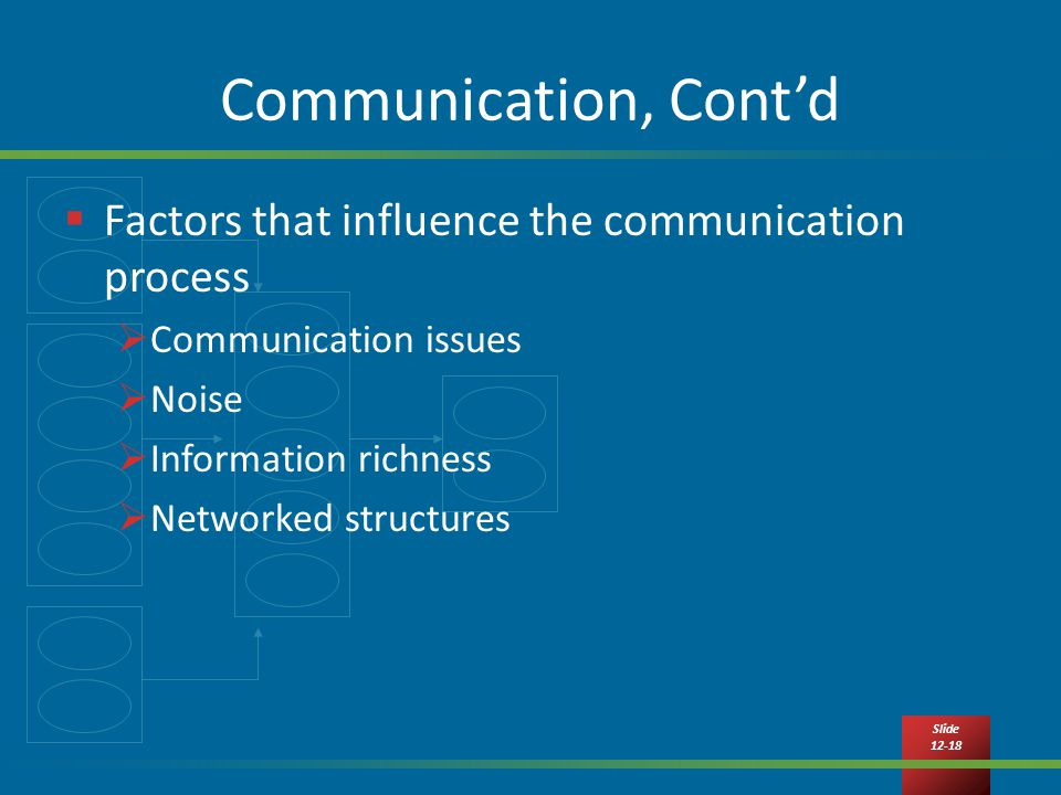 explain factor that influence communication and Many of these factors affect the speaker unconsciously  the setting, context  and people communicating help dictate what is deemed as.