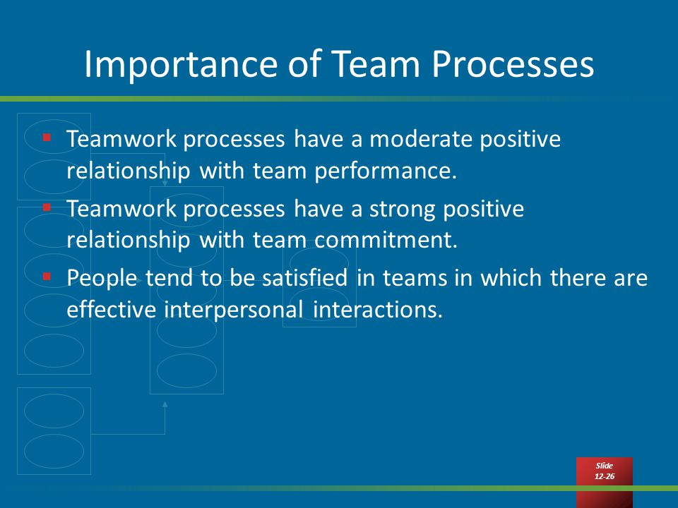 importance of teams Teamwork is the collaborative effort of a team to achieve a common goal or the human factor: the critical importance of effective teamwork and communication in.