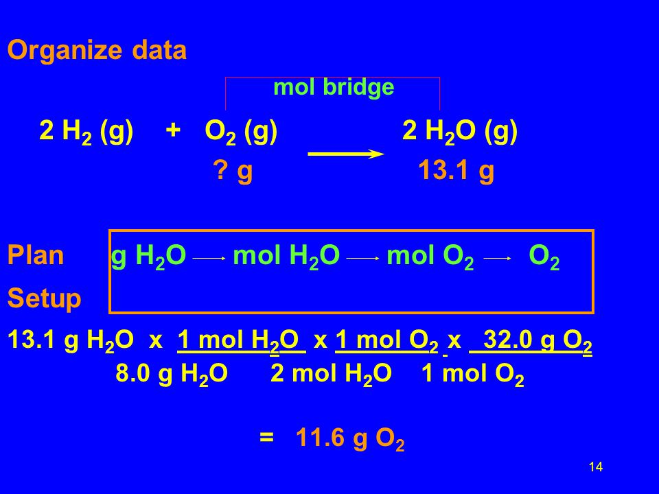 Organize data mol bridge 2 H2 (g) + O2 (g) 2 H2O (g) g 13.1 g