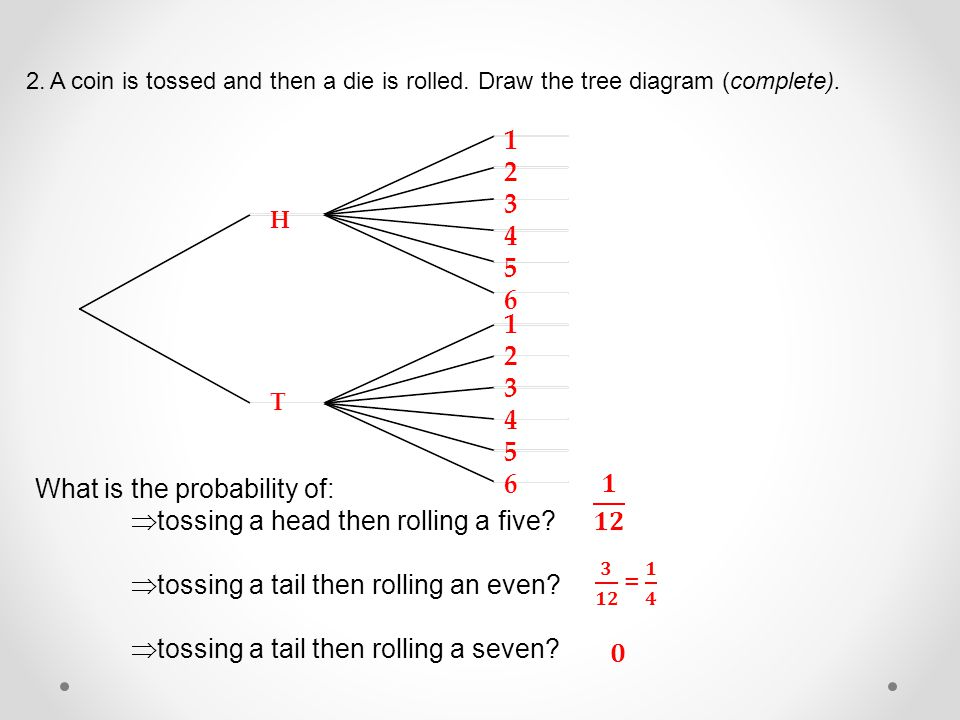 Year 10 probability ppt video online download what is the probability of tossing a head then rolling a five ccuart Images