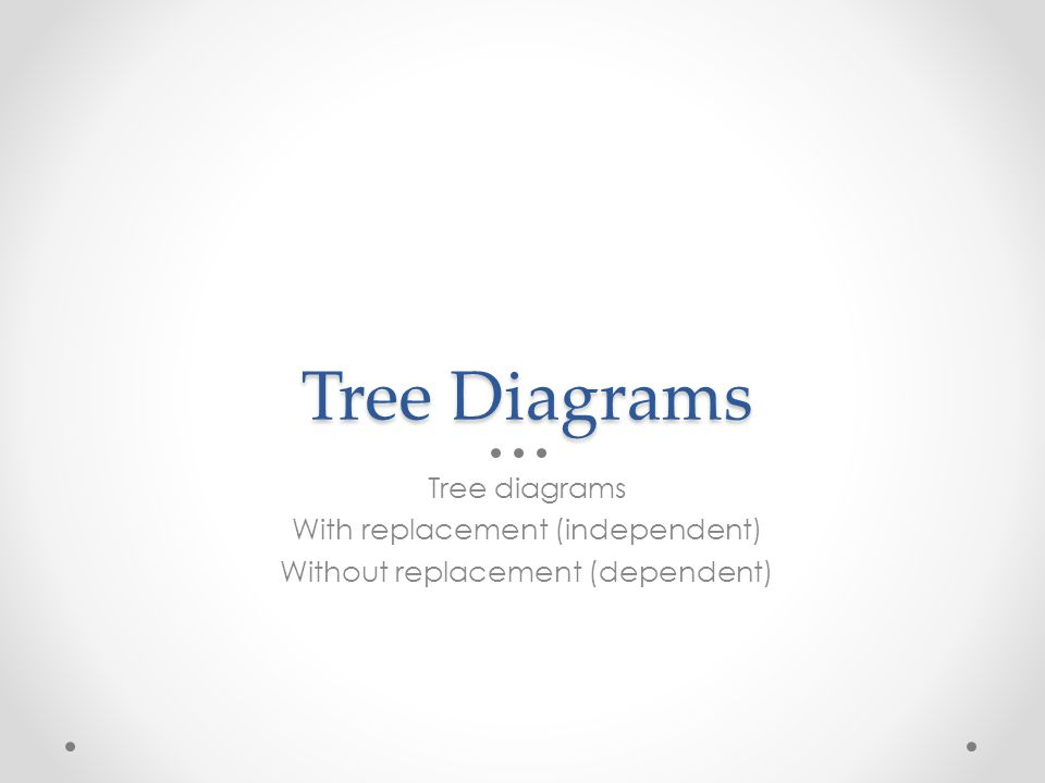 Tree Diagrams Tree diagrams With replacement (independent)
