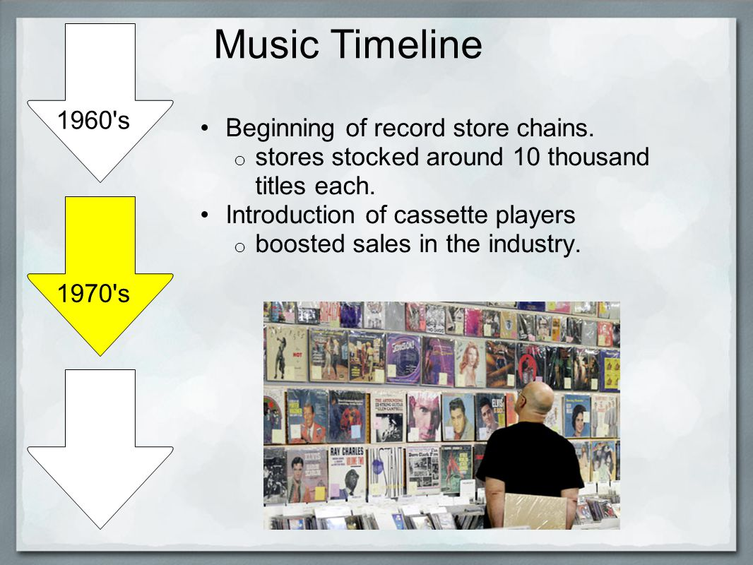 introduction of the music industry The music industry had to deal with change early and has since had to adapt to several waves of change the latest revolution in the industry is streaming.