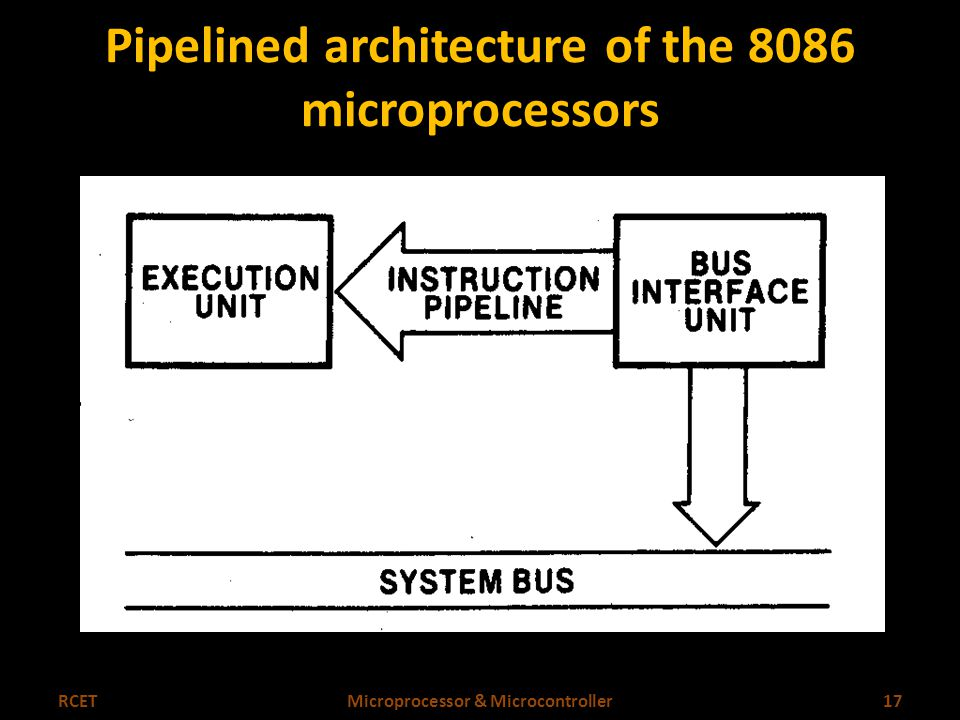 Architecture diagram of 8086 microprocessor pdf choice for 8086 microprocessor architecture