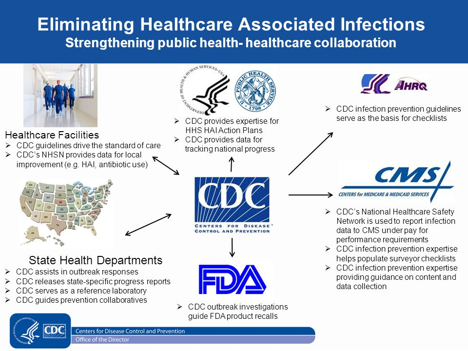 healthcare associated infections essay A rise in healthcare associated infections: even though health care in the united states is at its catheter associated bloodstream infection essay 864 words.