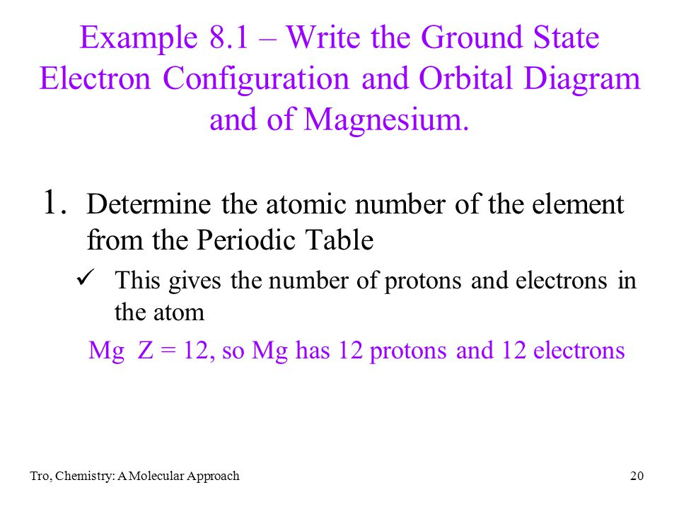 how to write a ground state electron configuration