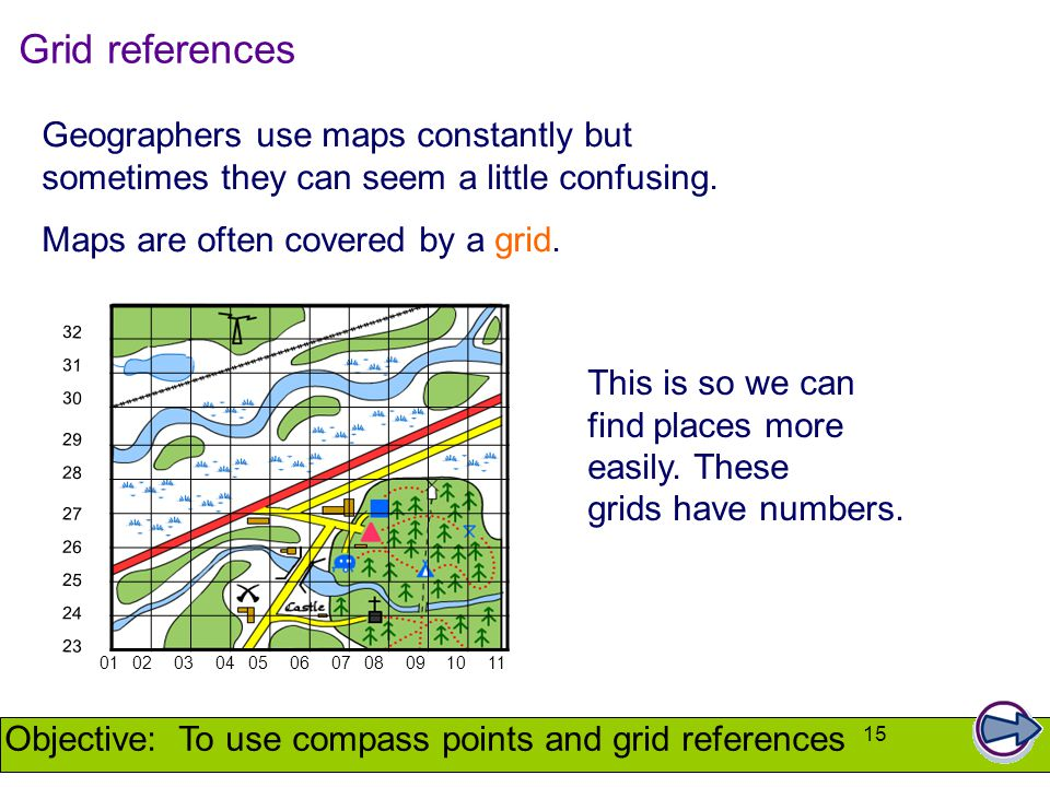 maps and how to read them ppt