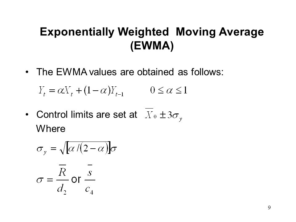 limitations of moving average Disadvantages of exponential smoothing essays and research papers the tools are moving average, weighted moving average and exponential smoothing.