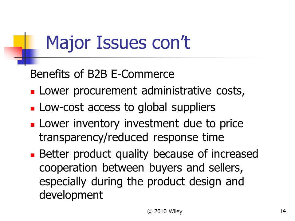 Chapter 4 E Commerce And Supply Chain Management Ppt