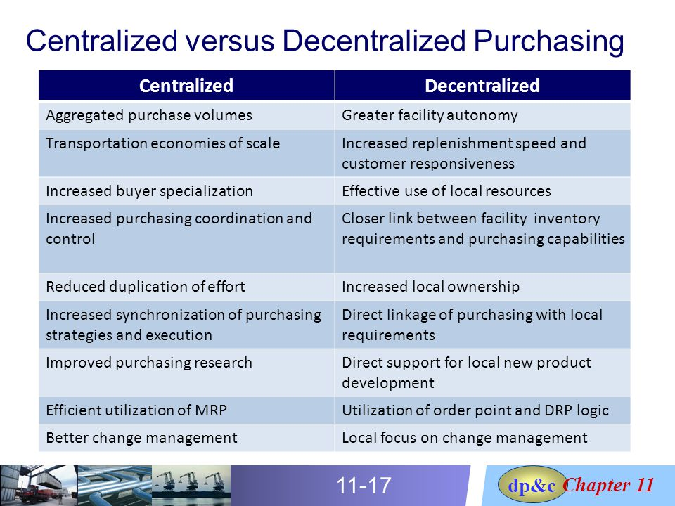 centralized versus decentralized control in manufacturing There are many parallels in government and this is the eternal debate of centralized vs decentralized control as soon as anyone finds the optimum pllease tell me as i have been searching for years to no avail.
