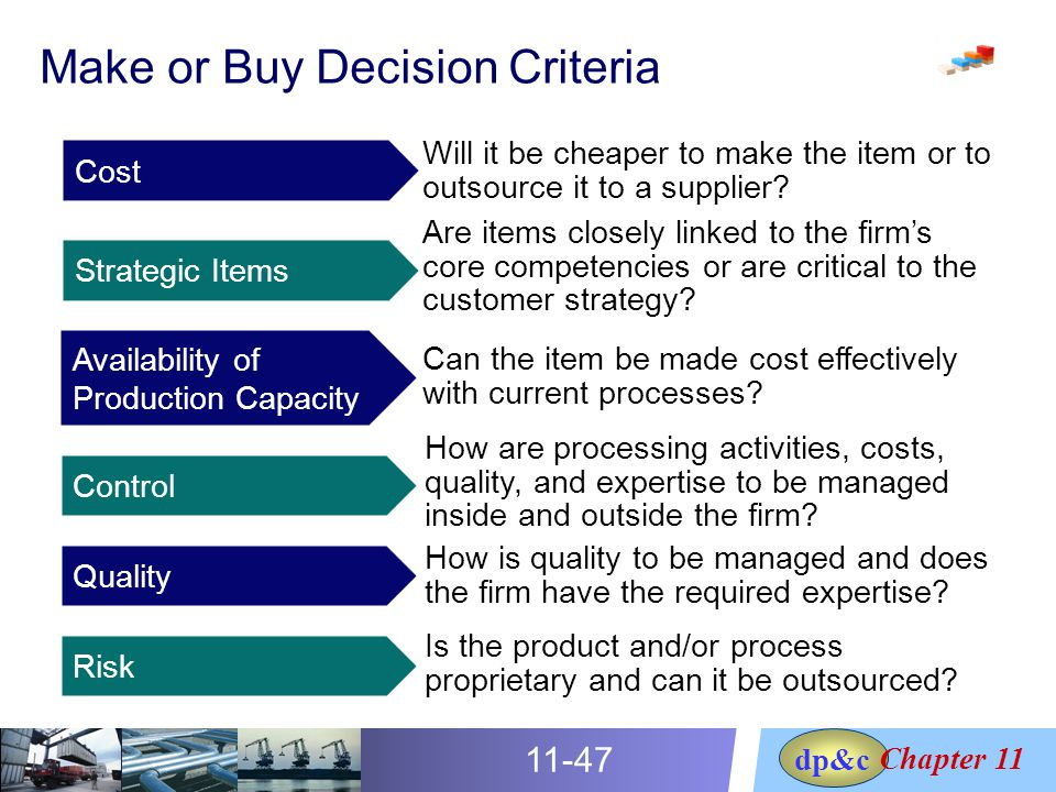 make or buy decision analysis Make a kind of accessory by yourself, or buy it from other manufactories normally we have to compare costs of making and buying before making decisions here i will guide you to process.