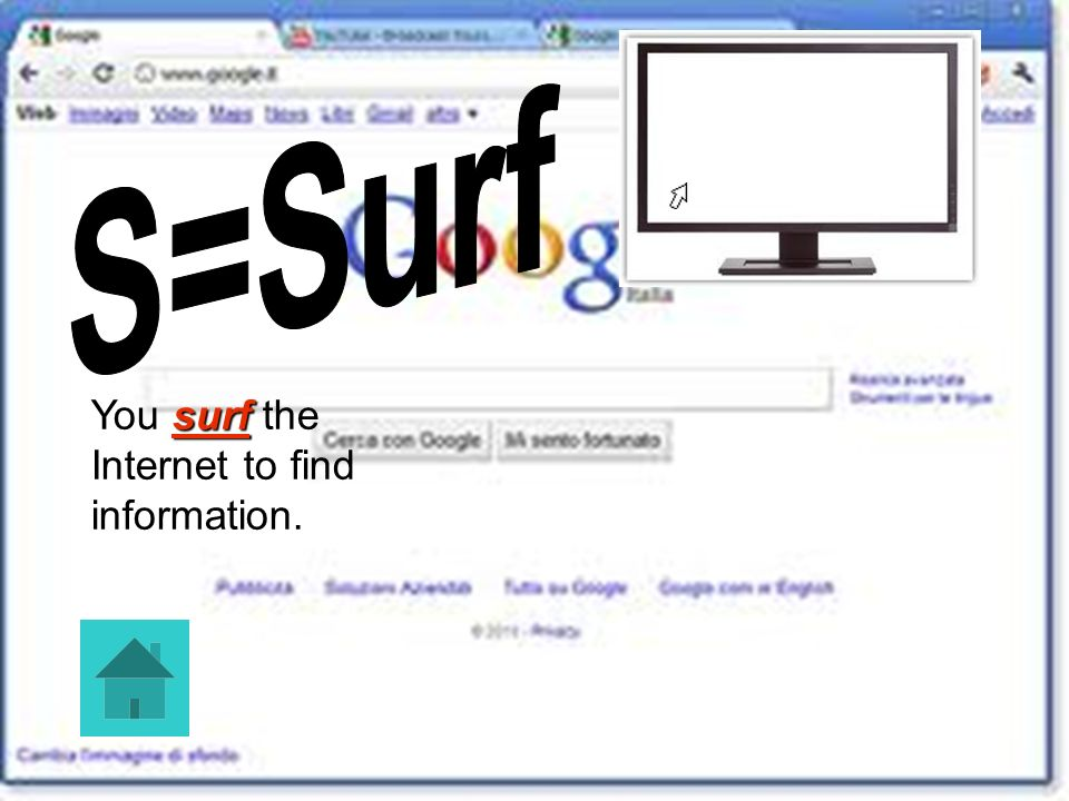 S=Surf You surf the Internet to find information.