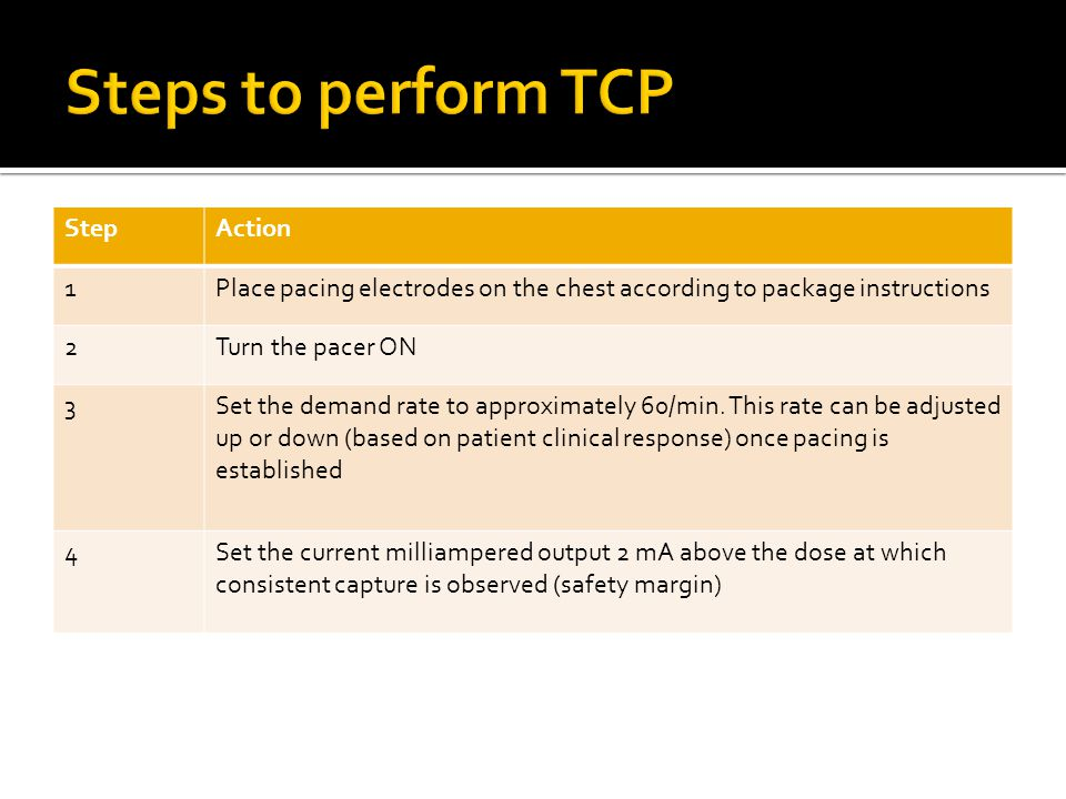 Steps to perform TCP Step Action 1