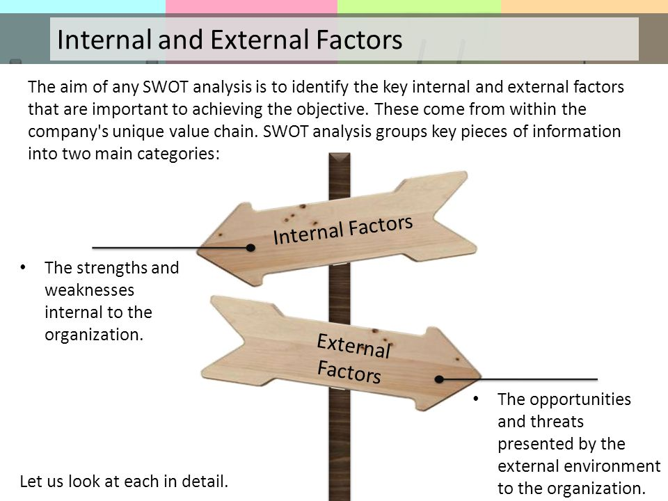 Factors Affecting Pricing Product: Internal Factors and External Factors