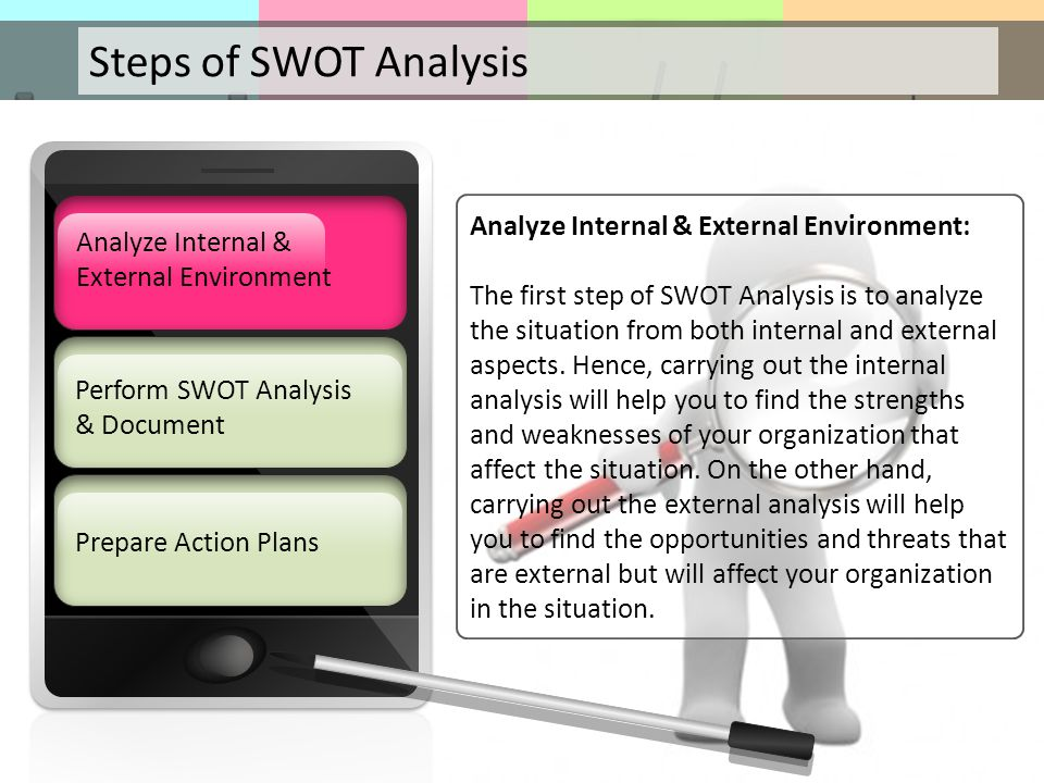 swot analysis of the external environment A swot analysis focuses on the internal and external environments, examining strengths and weaknesses in the internal environment and opportunities and threats in the external environment imagine your swot analysis to be structured like the table below.