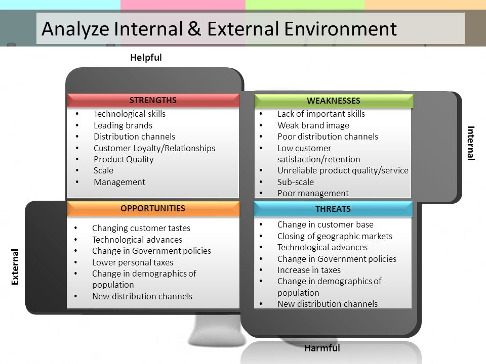 internal and external drivers in change management Understanding of change and change management within a public  how their  external and internal organisational contexts interact they.