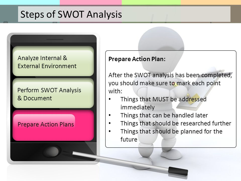 analyze the internal and external factors Swot analysis involves the collection and portrayal of information about internal and external factors which have, or may have, an impact on business.