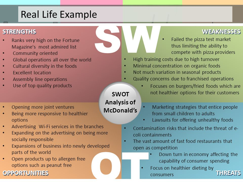 strengths weakness and background of mcdonalds This swot analysis discusses mcdonalds the largest global fast food brand full detail is provided of the strengths, weaknesses, opportunities and threats faced.
