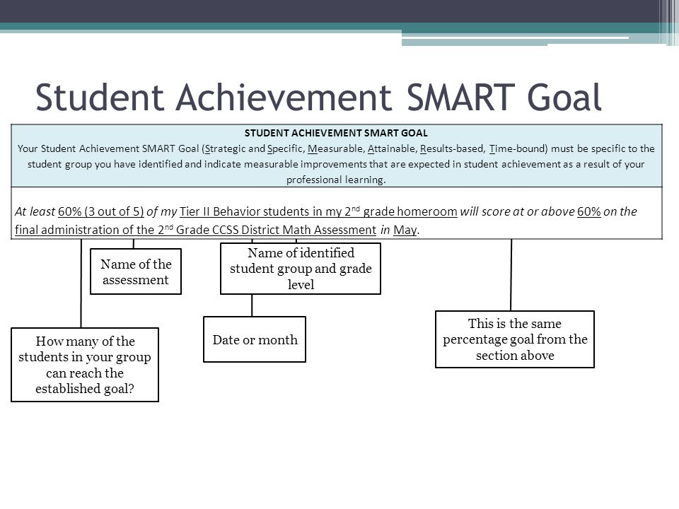 smart objective of nokia achievement How do i decide the right scope for my smart goals  examples of creating a  smart goal   so that you can be successful in achieving your priorities.